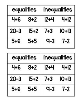 Equalities and Inequalities Solve and Sort