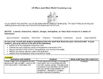 Of Mice and Men Motif Tracking Log