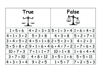 Equality- True and false equation sort