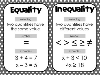 Equality vs Inequality Poster (includes algebraic and numeric examples)