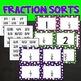 Equivalent Fractions Sort