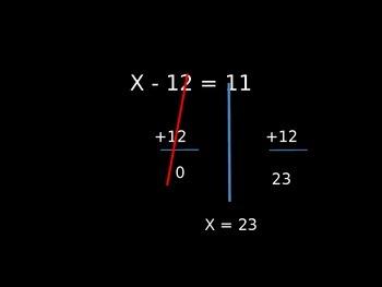Equation Bingo (One Step)