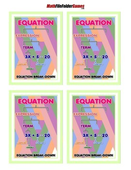 Equation Break Down = Poster/Anchor Chart with Cards for Students