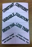 Equation/Inequality Key Words Foldable