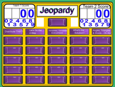 Equation Jeopardy