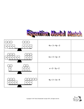Equation Model Match (Matching Equations, Models, and Answers)