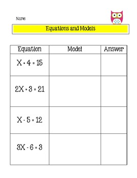 Equation Notes and Practice Packet