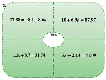 Equation Place-mat Activity Two Steps (Medium)