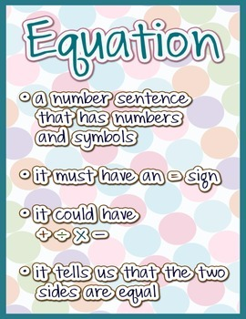 Equation = Poster/Anchor Chart with Cards for Students