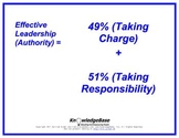 "Equation Proverbs: ""Effective Leadership (Authority)"" Poster"