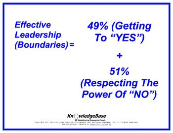 "Equation Proverbs: ""Effective Leadership (Boundaries)"" Poster"