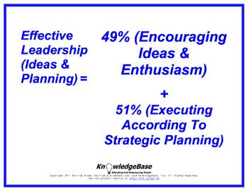 "Equation Proverbs: ""Effective Leadership (Ideas & Planning)"" Poster"