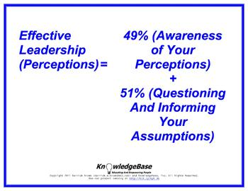 "Equation Proverbs: ""Effective Leadership (Perceptions)"" Poster"