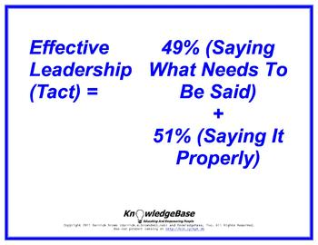 """Equation Proverbs: """"Effective Leadership (Tact)"""" Poster"""