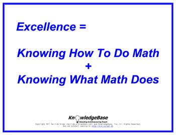 "Equation Proverbs: ""Math Excellence"" Poster"