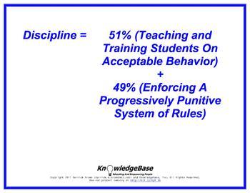 "Equation Proverbs: ""School Discipline"" Poster"