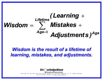 "Equation Proverbs: ""Wisdom"" Poster"