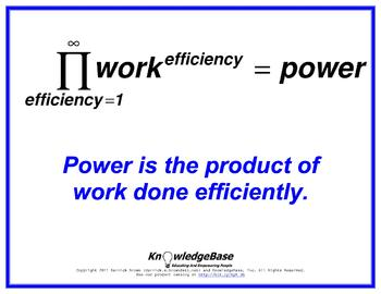 "Equation Proverbs: ""Work and Power"" Poster"
