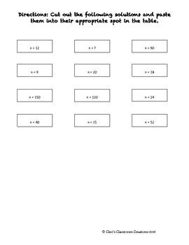 Two- Step Equation Sentences Cut & Paste Activity
