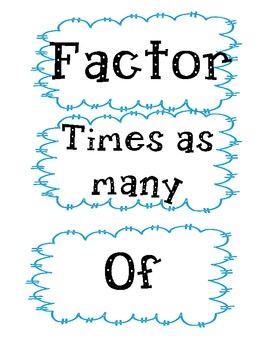 Equation Symbol Keywords, Posters, Word Wall Vocabulary