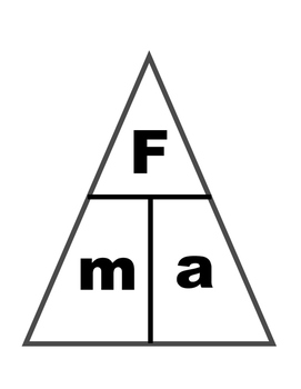 Equation Triangle Signs