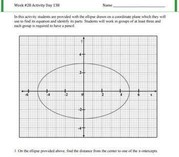 Equation of Ellipse Lesson Plan G.GPE.A.3