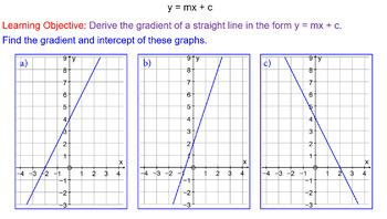 Equation of Straight Line Graphs
