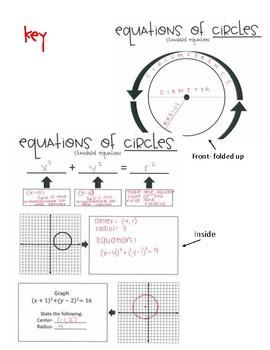 Equation of a Circle Notes
