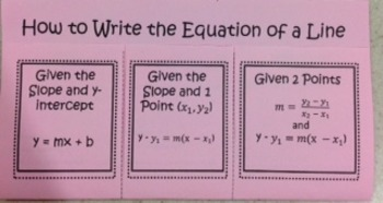 Equation of a Line Foldable