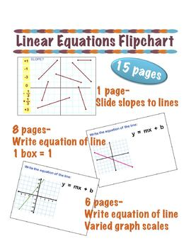 Equation of a Line Flipchart for Promethean Board
