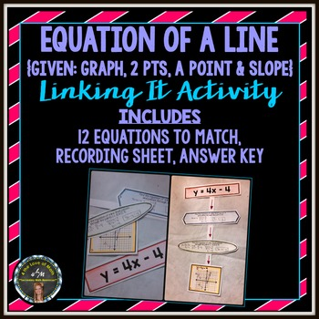 Equation of a Line: Linking It