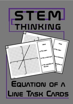 Slope Equation of a Line Math Task Cards Math Centers Stations