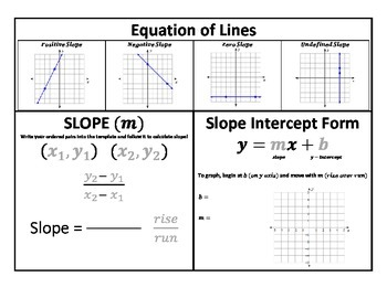 5k certificate template  Equation of a Line in Slope Intercept Form Graphic Organizer