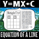 Equation of a line (freebie)