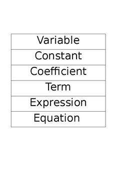 Equation vocab foldable