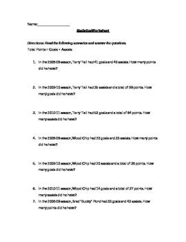 Equation worksheet