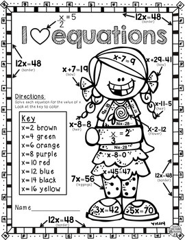 Solving Algebraic Equations for Beginners