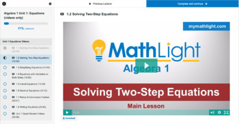 Equations | Algebra 1 Unit with Videos