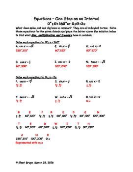 Equations Bundle - Trigonometry