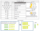 Equations Complete Package: Linear Equations