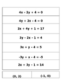 Equations & Coordinate Points Matching Activity