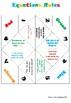 Linear Equations Cootie Catcher Bundle (Fortune Tellers)