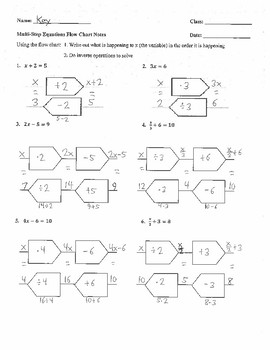 Equations Flow Chart Notes Answers