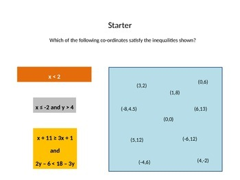 Equations, Formulae, Identities and Expressions - Inequalities
