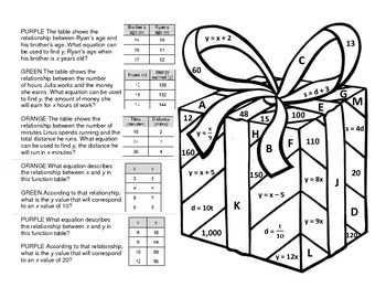Equations, Functions and Sequences Coloring page