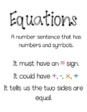 Equations Poster