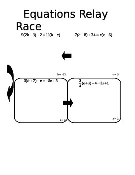 Equations Relay Race