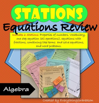 Equations Review Stations Activity