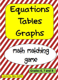 Equations, Tables, Graphs - Math Game