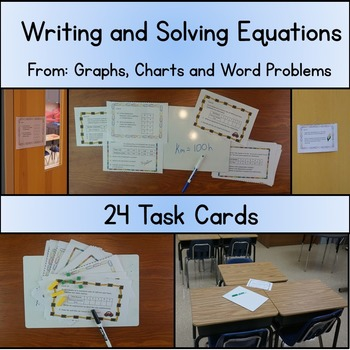 Writing Equations from Tables and Graphs